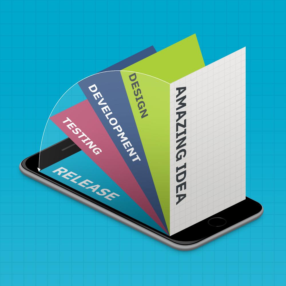 Mobile app process diagram